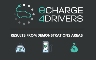 eCharge4Drivers shares its survey results on Electric Vehicle charging and announces upcoming activities